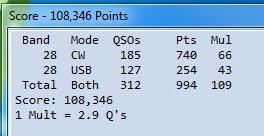 P.Smith 2015ARRL scores